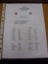 26/11/2013 Basel Youth U19 v Chelsea Youth U19 [UEFA Youth League] (single sheet