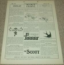 More details for antique boy scout stencils and stencilling chart c1920 baden powell scouts