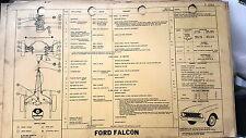 1960 - 1961 FORD FALCON XK   - SHELL AUSTRALIA Lube Chart