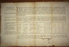DOCUMENT XVIIIéme sur le TABAC