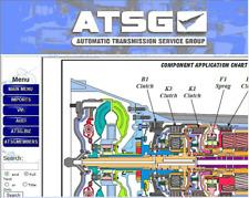 Software ATSG 2017 Manuali Riparazione Trasmissioni Automatiche
