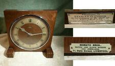 Art Deco Metamec Mantel Clock Sterling Silver Plaque 1947 Morath Bros Liverpool