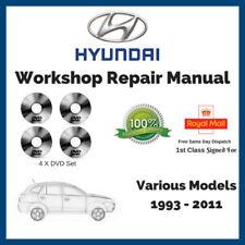 hyundai service manuals free enthusiast wiring diagrams u2022 rh rasalibre co hyundai atos repair manual hyundai atos workshop manual free download
