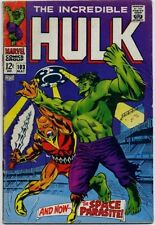Incredible Hulk 1st Edition Paperback Comic Books