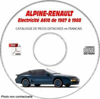 A610 87-88 - Manuel Electricite CDROM ALPINE Support - CD-ROM - DVD-ROM