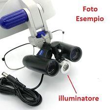 Illuminatore LED ricaricabile casco caschetto binocoli odontoiatrici Zeiss- 6031