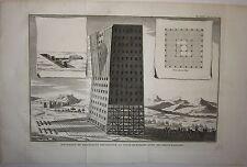 1774 HÉLÉPOLE Demetrius Poliorcetes Polybe Siege Rhodes Rodi Ρόδος Elepoli