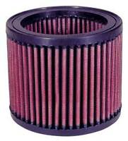 K&N SPORTS AIR FILTER APRILIA RSV MILLE,TUONO,FIGHTER