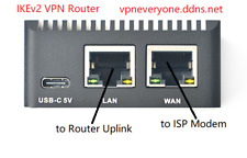 IPSec IKEv2 VPN Router with 12 months VPN service. Secure your internet activity