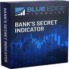 "Bank's Secret Indicator ""Smart Money"" guaranteed at least 95% being NET-winner"