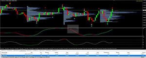 Price Volume Profile Forex Trading System Signal Blinkers Template Strategy