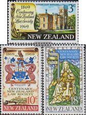 Nueva Zelanda 499-501 (completa edición) nuevo con goma original 1969 Abogados