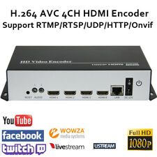 H.264/AVC 4 Channels HDMI Encoder support RTSP/RTMP/UDP for IPTV Live Stream