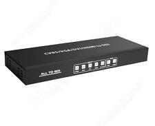 HDV-SA01 All to SDI Scaler Converter CVBS VGA DVI to 3G-SDI Fr PS3 DVD HDTV