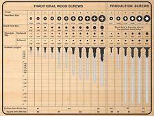 "Wood Screws Selection Chart 8""x6"" Flexible Waterproof Magnet"