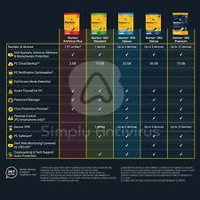 Norton 360 2021, 1 Gerät, 3 Geräte, 5 Geräte, 10 Geräte 5 min Email Delivery