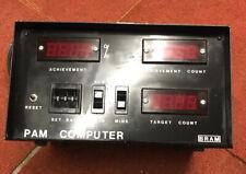 PAM Computer
