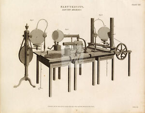ANTIQUE Electricity Print - Electric Machines - Rees' Encyclopedia 1800s #G164