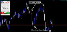 Forex Destructor Best Trading System Indicator Strategies MT4 No Repaint profit