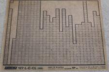 Fiat 127 L-C-CL (900) -  Ersatzteil Microfich Microfilm    #60330538