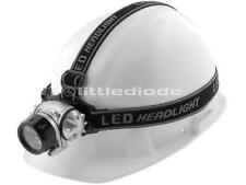 ST8302 Antorcha LED headtorch no. de diodos 20-Milo - 50CM-X-12CM-300DPI - Negro-copia