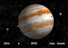 Jupiter with the 4 Galilean Moons - 3D Postcard - Astronomy  Greeting Card