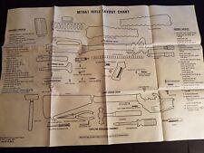 Vintage-U-S-Army-M16A1-Rifle-Layout-Chart-Poster-M16-Oct-1982-GTA-10-8-6