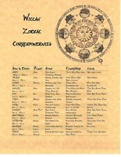 Book of Shadows Spell Pages ** Wiccan Zodiac Correspondences ** Wicca Witchcraft