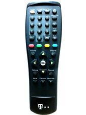 TECHNOTREND INTERNET TV REMOTE CONTROL