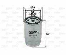 Kraftstofffilter  VALEO  587725