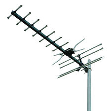 TV Antenna kit 2 WAY PREMIUM pack UHF Digital Pre built ready to go PLEASE READ