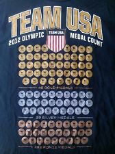 TEAM USA-2012 OLYMPIC-MEDALS COUNT-TEAM APPAREL- T-SHIRT-RARE-XL