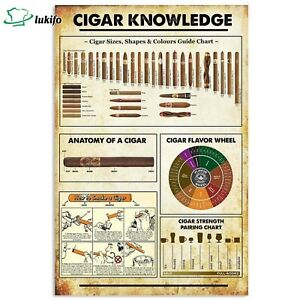CIGAR KNOWLEDGE NEW VERSION Poster No Frame Home Wall Decor Funny Poster