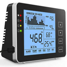 Indoor Air Quality Monitor Co2 Meter Tester Leak Detector NDIR Sensor 0 5000ppm