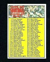 NM 1970 Topps #9 Unmarked Checklist.