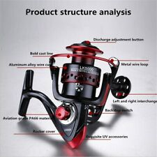 High Speed Metal 13BB Left Right Hand Spinning Reel Saltwater Fish Line Wheel US