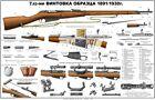 Russian Color POSTER 1891/30 MOSIN NAGANT 7.62x54 Sniper Rifle Manual Soviet BUY
