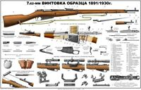 Russian Color POSTER 1891/30 MOSIN NAGANT 7.62x54 Sniper Rifle Manual Soviet BUY