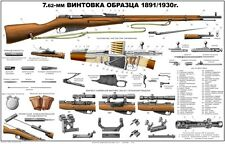 Nice Poster Russian 1891/30 MOSIN NAGANT BUY NOW 762x54 WW2 Sniper Rifle Soviet