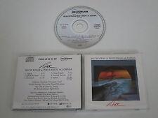 SIGI SCHWAB & PERCUSSIONI MONDO ACCADEMICO/LIVE(GS 706 WP MELOS MUSICA) CD ALBUM