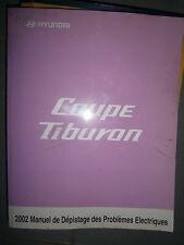 Hyundai COUPE TIBURON 2002 : Manuel pannes électriques