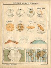 Carta geografica antica GEOGRAFIA MATEMATICA PARALLELI FUSI ecc 1926 Antique map