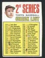 1967 Topps #103 Checklist 110-196 VG/VGEX Yankees ERR 37045