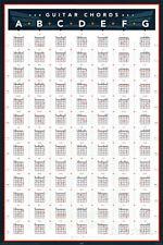 Guitar Chords Poster Print, 24x36