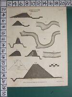 1809 Datato Antico Stampa ~Agricoltura~ Embankments ~ Vari Diagrammi Esempi