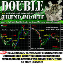 Forex Trading System mt4 Buy Sell Forex Indicator Double Trend Never Repaint