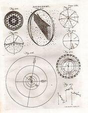 1797 GEORGIAN PRINT ~ ASTRONOMY SUN & OTHER STARS PLANETARY ORBITS 18th CENTURY