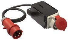 AS Schwabe Mixo Start Einschaltstrombegrenzer 400V CEE-Stecker und CEE-Kupplung