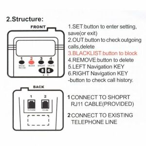 Pro Incoming Call Blocker for Telephone Landline 1500 Phone Numbers Capacity