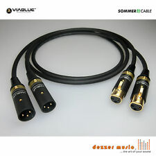 2x 1m SYM XLR-cable 3pol-high-end-pro - verano cable Galileo con ViaBlue t6s nuevo